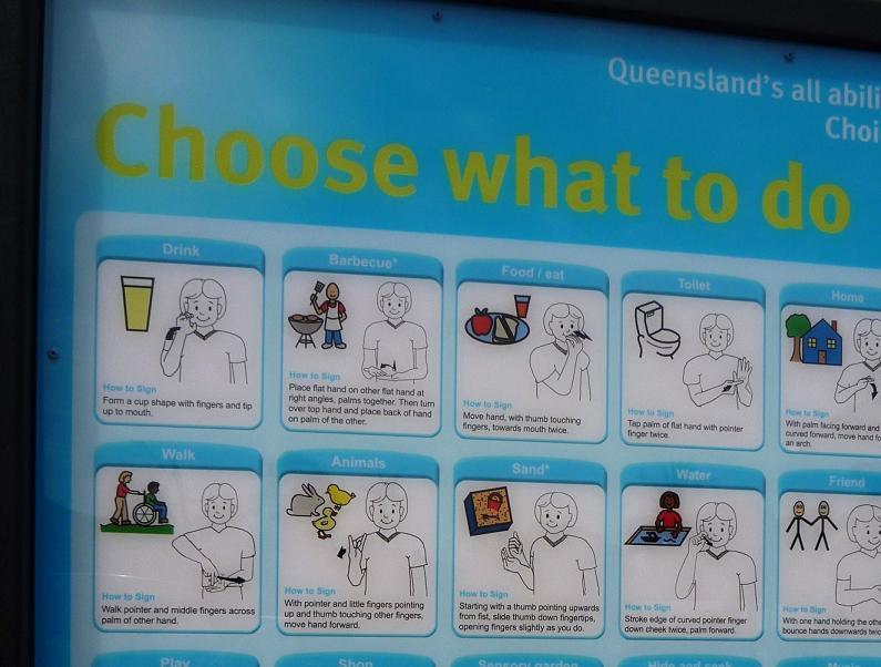 写真:大きな看板のアップ。文字と絵が描かれたマスが並ぶ。各マスには、ある言葉とそれを示す絵、また手話での表現方法がジェスチャーをする人の絵と説明文で示されている