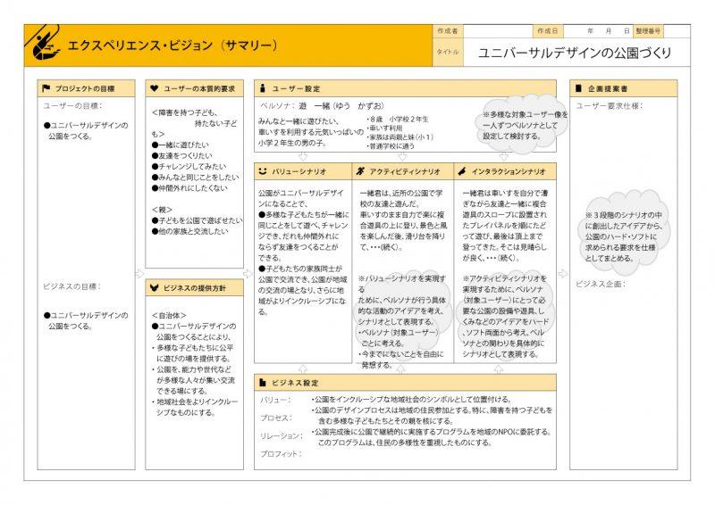 図:UDの公園づくりへの応用。目標や方針、ユーザー設定やシナリオが書かれている