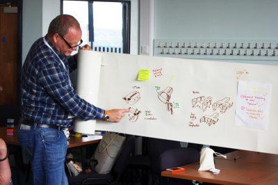 写真:巻紙にイラストやキーワードを書き込んでのデザイン解説